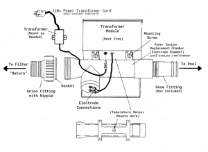 Diagram of power ionizer system